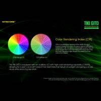 Nitecore TIKI GITD Nyckelringslampa - 300lm