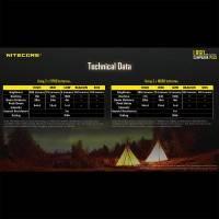 Nitecore LR60 Camping Lantern - Campinglampa + Power Bank + Laddare 3 i 1